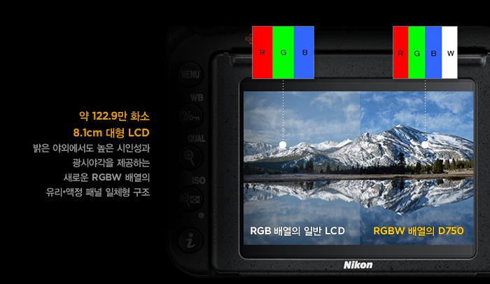 약 122.9만 화소 8.1cm 대형 LCD, 밝은 야외에서도 높은 시인성과 광시야각을 제공하는 새로운 RGBW 배열의 유리·액정 패널 일체형 구조